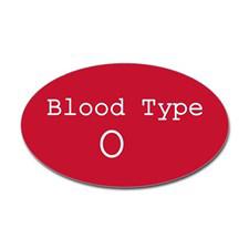 blood types5