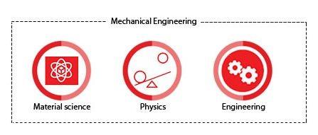 siragu-engineering2-4